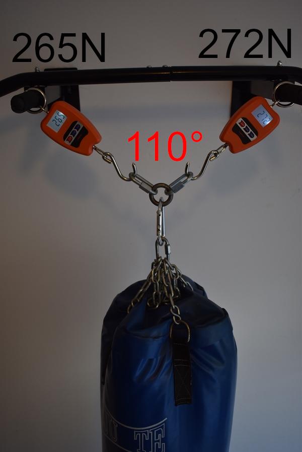 110 gradi