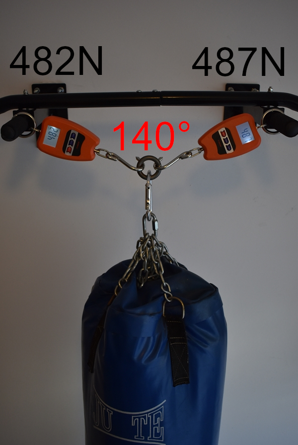 140 gradi