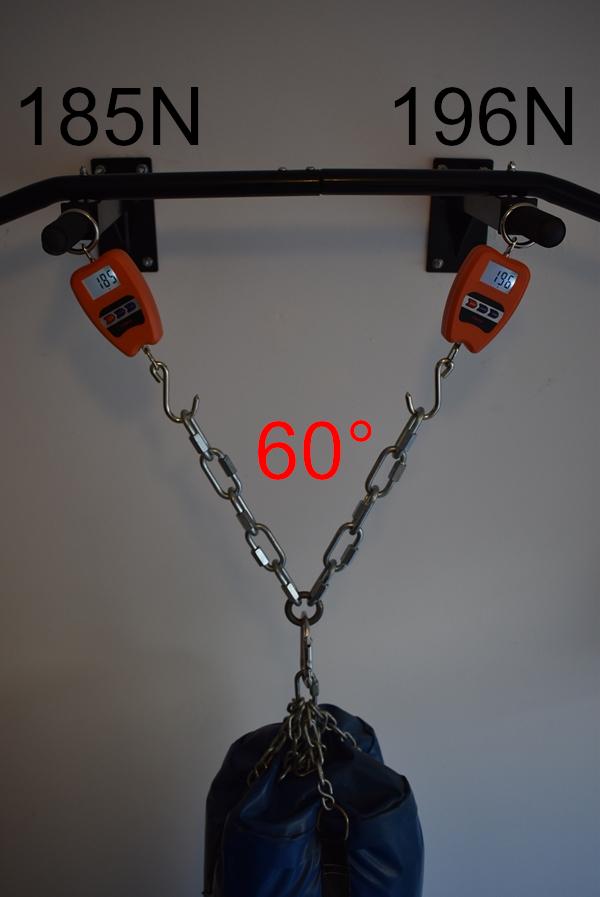 60 gradi