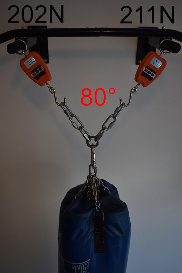 80 gradi