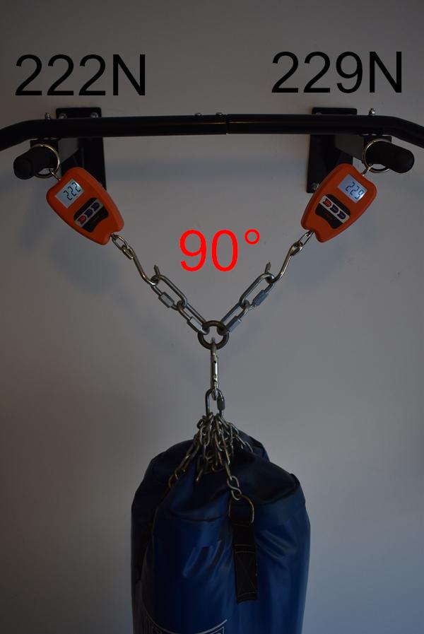 90 gradi